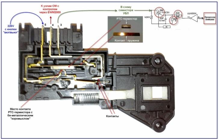 Схема устройство замочка стиралки