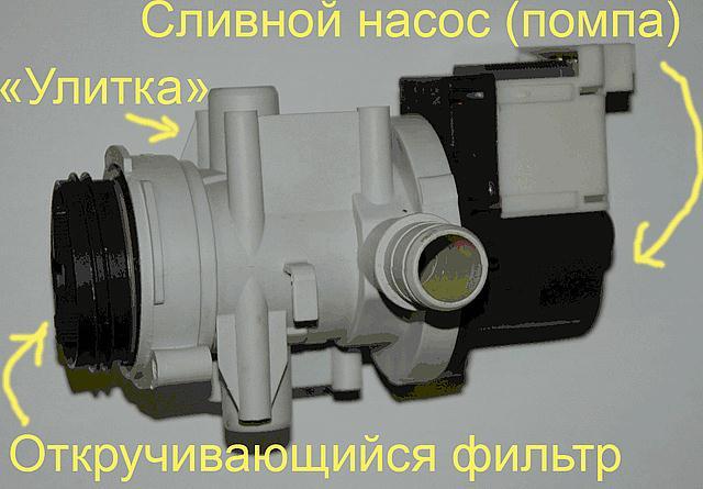 Насос, фильтр, улитка стиральной машинки