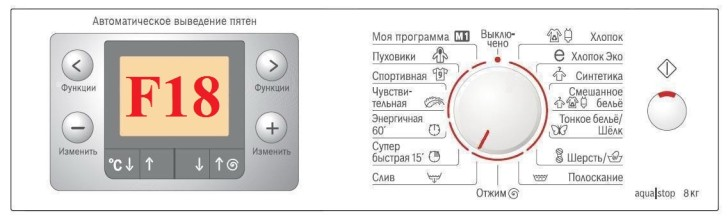 Ошибка F18 стиральной машины Siemens - как сбросить и что значит