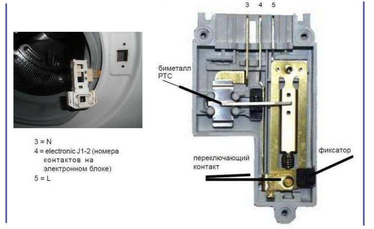 Устройство блокировки люка (УБЛ) стиральной машины - схема
