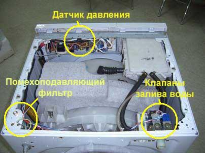 Положение датчика уровня воды и заливного клапана стиралки - автомат